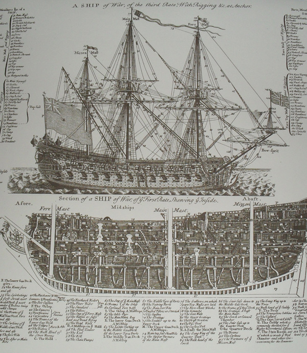 A Ship of War of the Third Rate 1728 Diagram